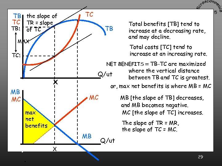 TB the slope of TC TR = slope TB 1 TC TB of TC
