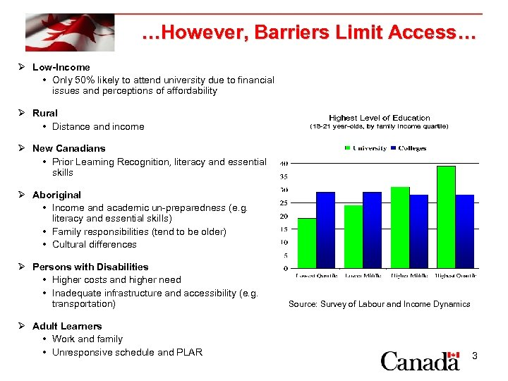 …However, Barriers Limit Access… Ø Low-Income • Only 50% likely to attend university due