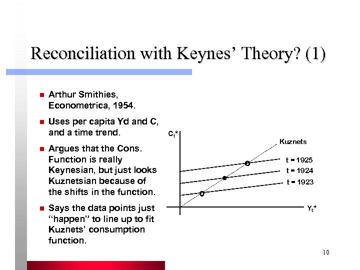 Reconciliation with Keynes' Theory? (1) n Arthur Smithies, Econometrica, 1954. n Uses per capita