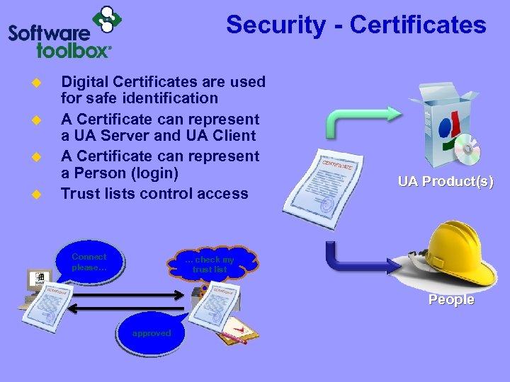 Security - Certificates u u Digital Certificates are used for safe identification A Certificate