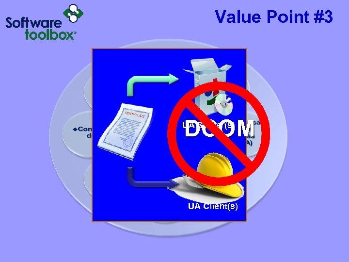 Value Point #3 DCOM UA Server(s) UA Client(s)