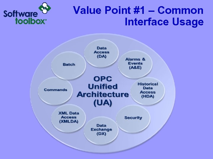 Value Point #1 – Common Interface Usage