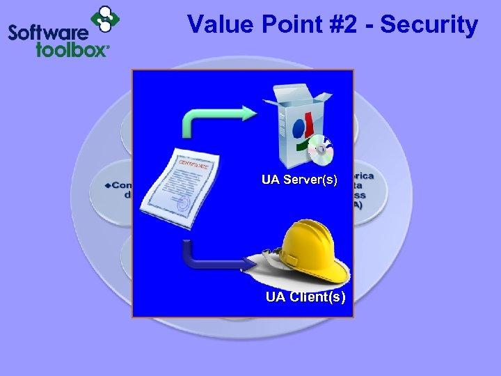 Value Point #2 - Security UA Server(s) UA Client(s)