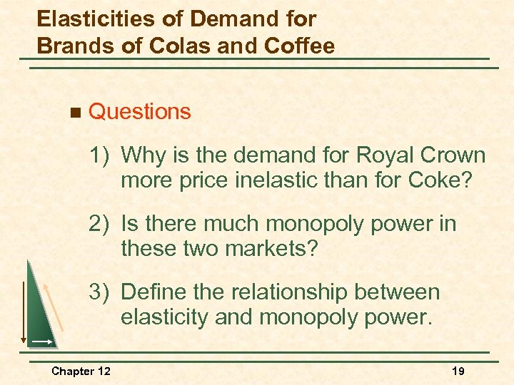 Elasticities of Demand for Brands of Colas and Coffee n Questions 1) Why is