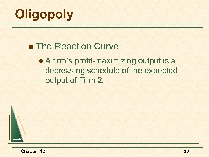 Oligopoly n The Reaction Curve l Chapter 12 A firm's profit-maximizing output is a