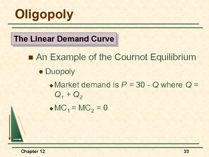 Oligopoly The Linear Demand Curve n An Example of the Cournot Equilibrium l Duopoly
