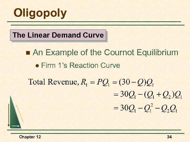 Oligopoly The Linear Demand Curve n An Example of the Cournot Equilibrium l Chapter