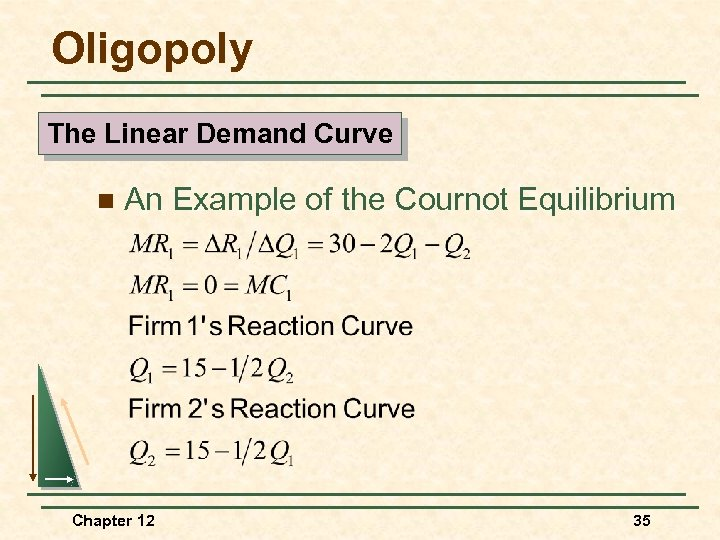 Oligopoly The Linear Demand Curve n An Example of the Cournot Equilibrium Chapter 12