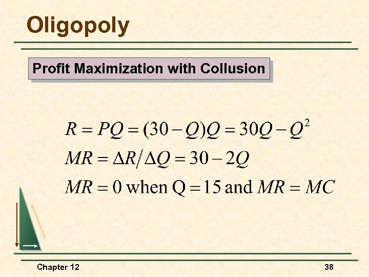 Oligopoly Profit Maximization with Collusion Chapter 12 38