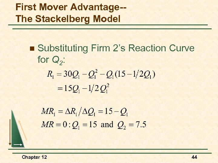 First Mover Advantage-The Stackelberg Model n Substituting Firm 2's Reaction Curve for Q 2: