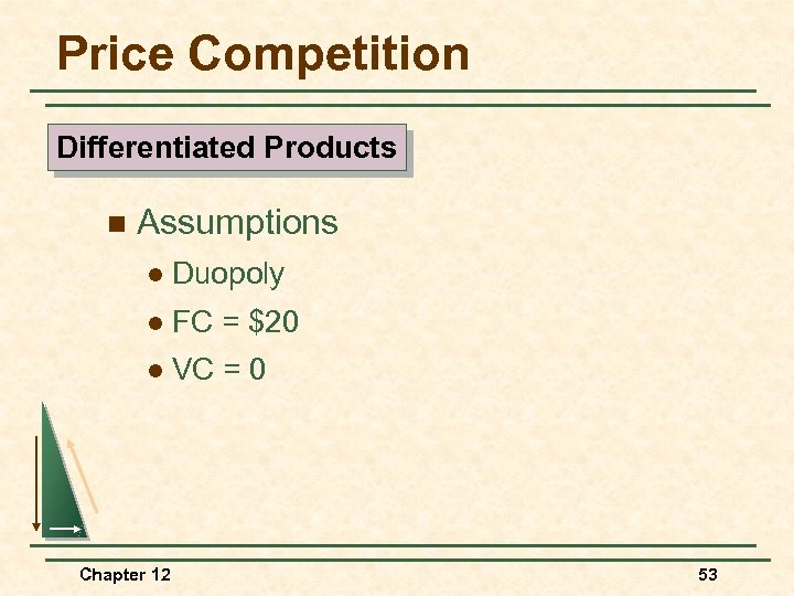 Price Competition Differentiated Products n Assumptions l Duopoly l FC = $20 l VC