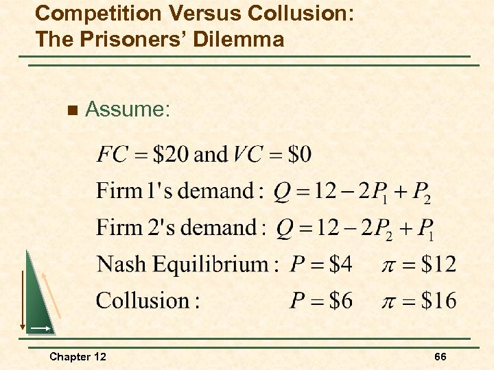 Competition Versus Collusion: The Prisoners' Dilemma n Assume: Chapter 12 66