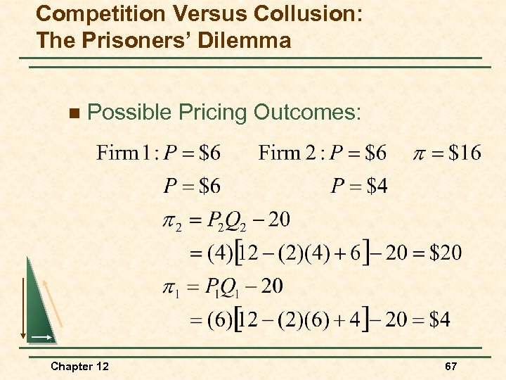 Competition Versus Collusion: The Prisoners' Dilemma n Possible Pricing Outcomes: Chapter 12 67