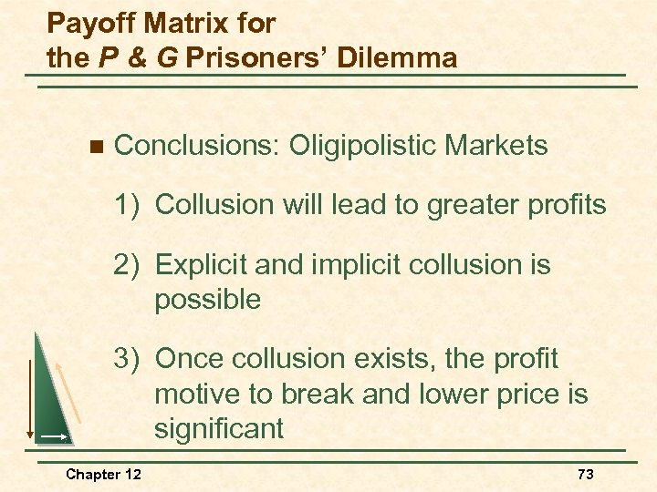 Payoff Matrix for the P & G Prisoners' Dilemma n Conclusions: Oligipolistic Markets 1)