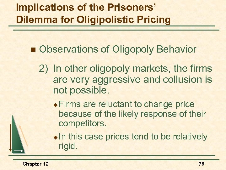 Implications of the Prisoners' Dilemma for Oligipolistic Pricing n Observations of Oligopoly Behavior 2)