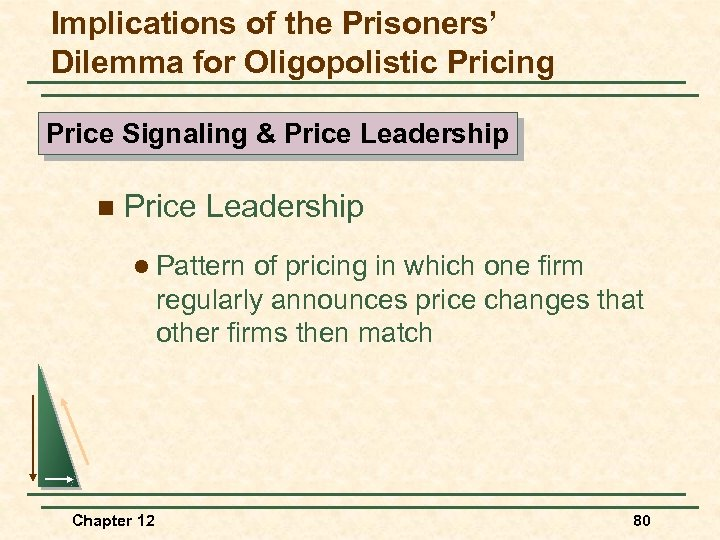 Implications of the Prisoners' Dilemma for Oligopolistic Pricing Price Signaling & Price Leadership n