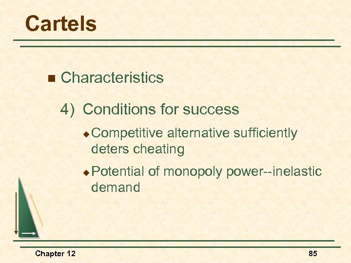 Cartels n Characteristics 4) Conditions for success u u Chapter 12 Competitive alternative sufficiently