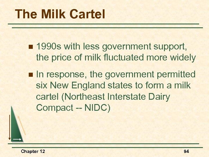 The Milk Cartel n 1990 s with less government support, the price of milk