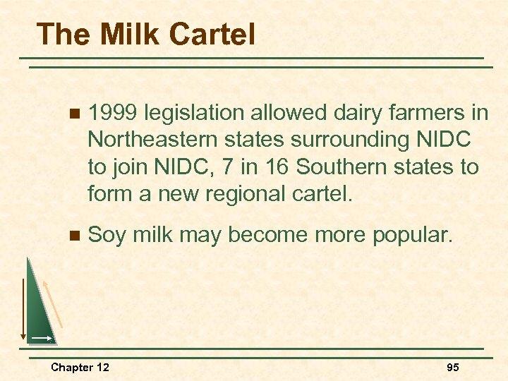 The Milk Cartel n 1999 legislation allowed dairy farmers in Northeastern states surrounding NIDC