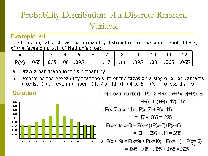 Probability Distribution of a Discrete Random Variable Example #4 The following table shows the