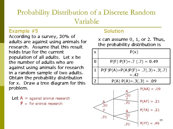 Probability Distribution of a Discrete Random Variable Example #5 According to a survey, 30%