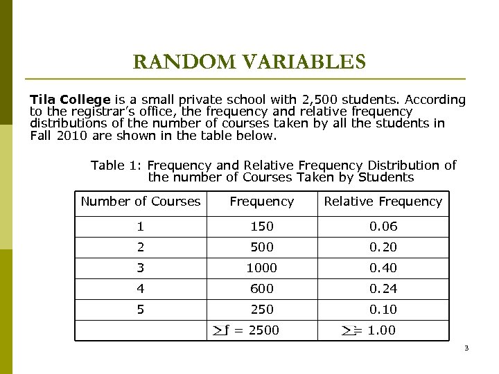 RANDOM VARIABLES Tila College is a small private school with 2, 500 students. According