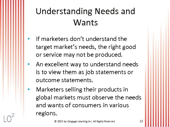Understanding Needs and Wants 2 • If marketers don't understand the target market's needs,