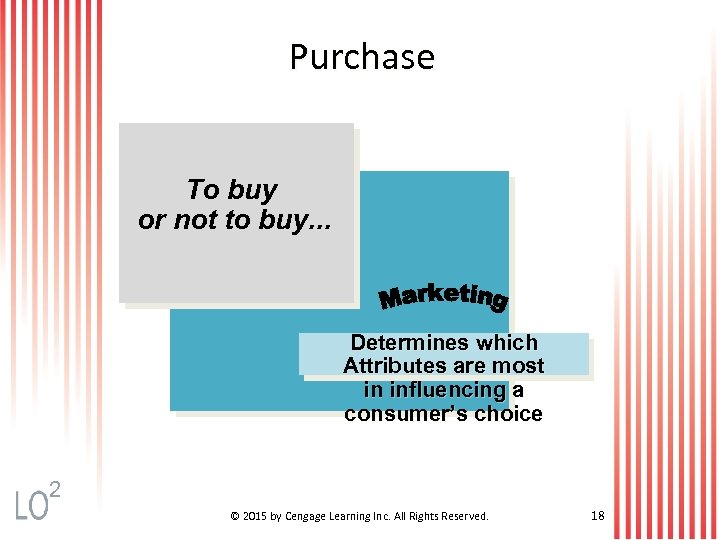 Purchase To buy or not to buy. . . Determines which Attributes are most