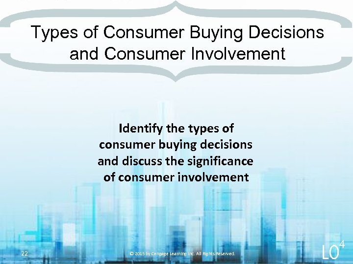 Types of Consumer Buying Decisions and Consumer Involvement Identify the types of consumer buying