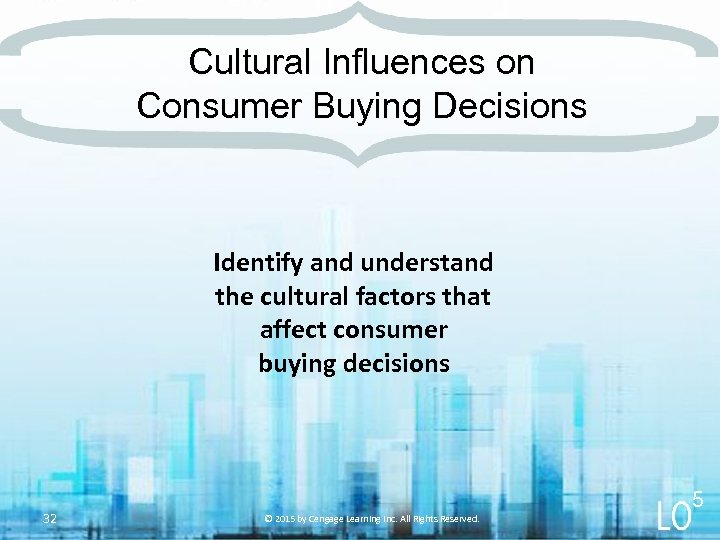 Cultural Influences on Consumer Buying Decisions Identify and understand the cultural factors that affect
