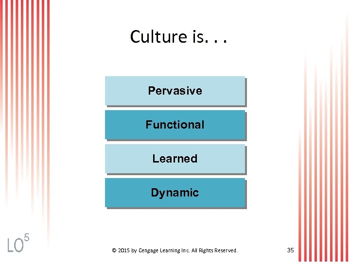 Culture is. . . Pervasive Functional Learned Dynamic 5 © 2015 by Cengage Learning