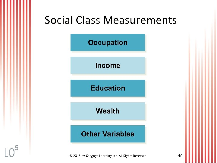 Social Class Measurements Occupation Income Education Wealth Other Variables 5 © 2015 by Cengage