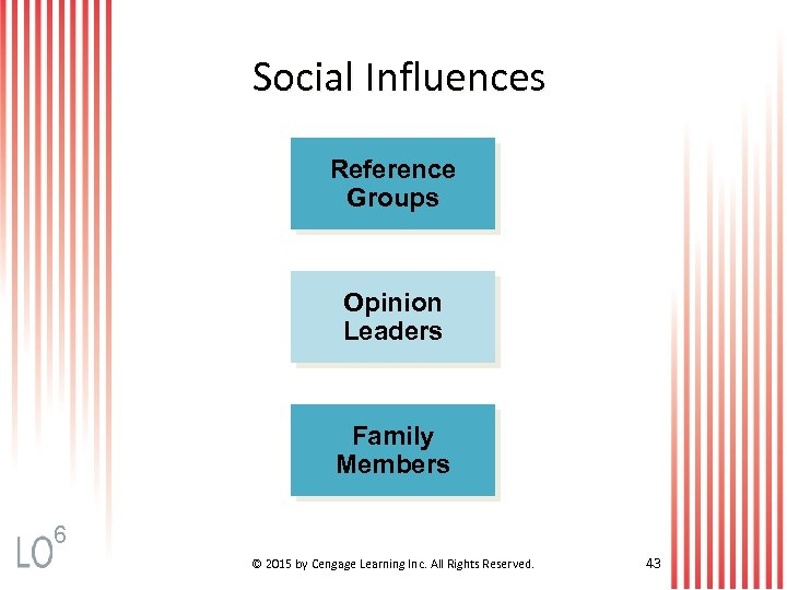 Social Influences Reference Groups Opinion Leaders Family Members 6 © 2015 by Cengage Learning