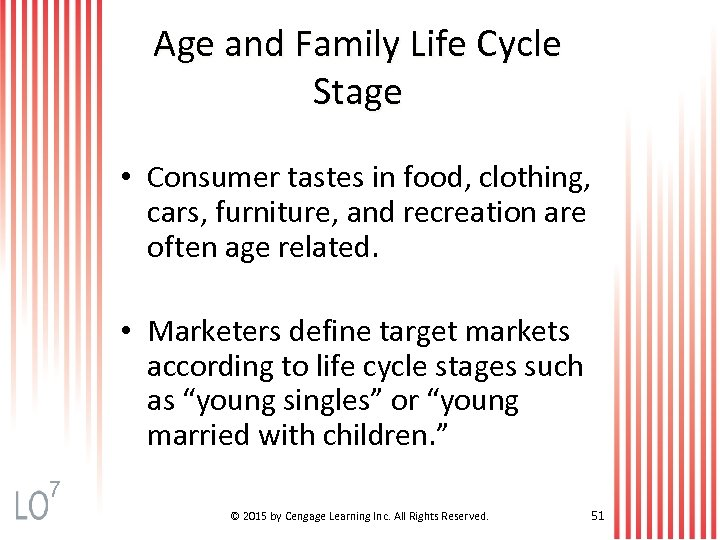 Age and Family Life Cycle Stage • Consumer tastes in food, clothing, cars, furniture,