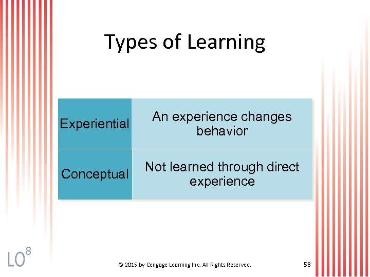 Types of Learning Experiential An experience changes behavior Conceptual Not learned through direct experience