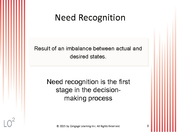 Need Recognition Result of an imbalance between actual and desired states. Need recognition is