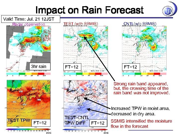 Impact on Rain Forecast Valid Time: Jul. 21 12 JST TEST (with SSMIS) Radar