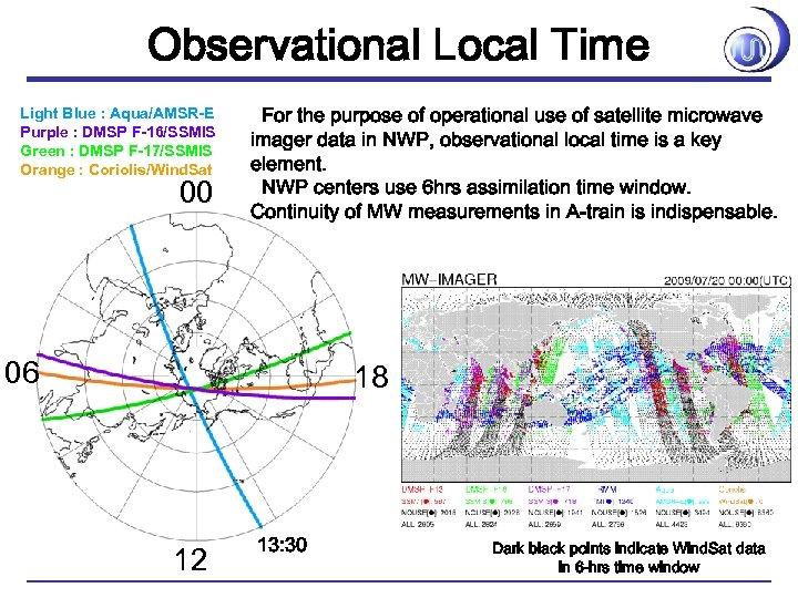 Observational Local Time Light Blue : Aqua/AMSR-E Purple : DMSP F-16/SSMIS Green : DMSP