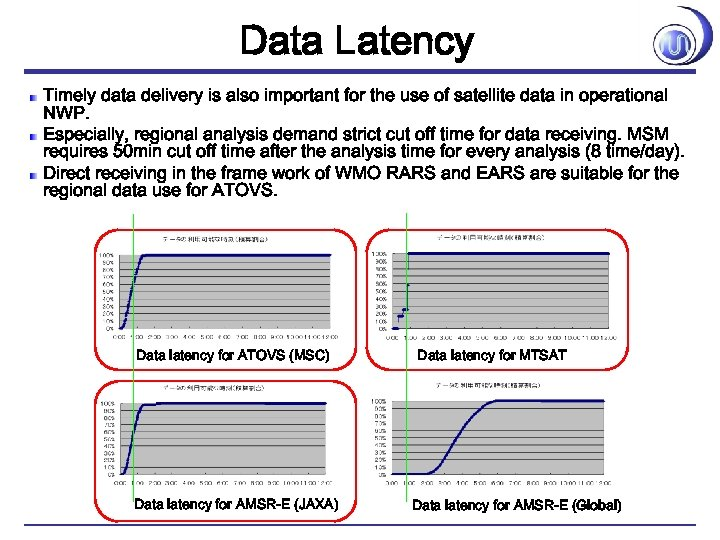 Data Latency Timely data delivery is also important for the use of satellite data