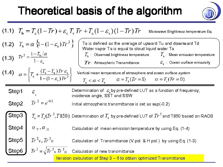 Theoretical basis of the algorithm (1. 1) (1. 2) (1. 3) (1. 4) Microwave