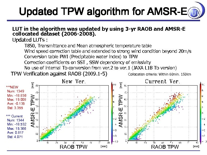 Updated TPW algorithm for AMSR-E LUT in the algorithm was updated by using 3
