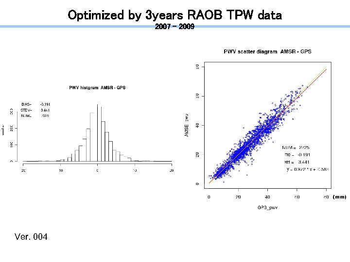 Optimized by 3 years RAOB TPW data 2007 - 2009 (mm) Ver. 004