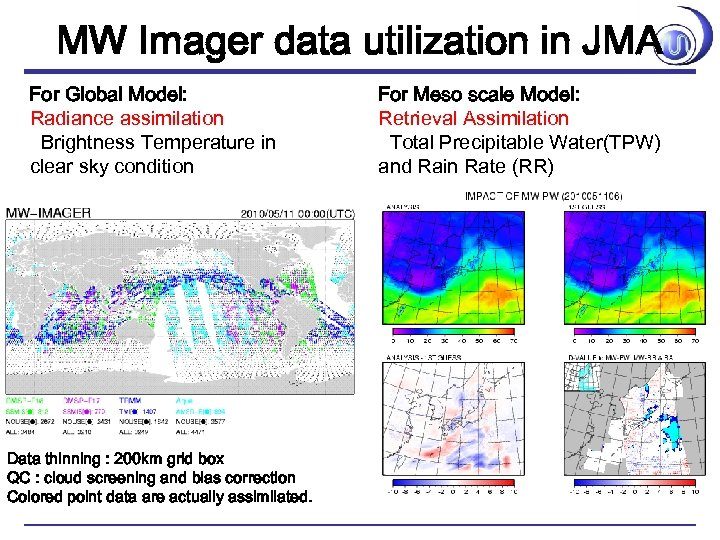 MW Imager data utilization in JMA For Global Model: Radiance assimilation Brightness Temperature in