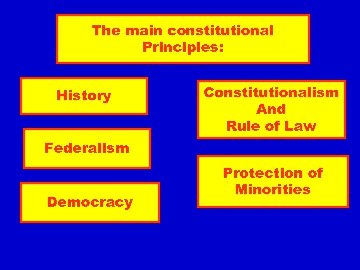 The main constitutional Principles: History Constitutionalism And Rule of Law Federalism Democracy Protection of