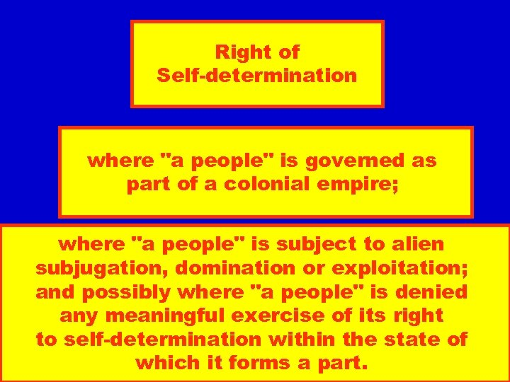 Right of Self-determination where