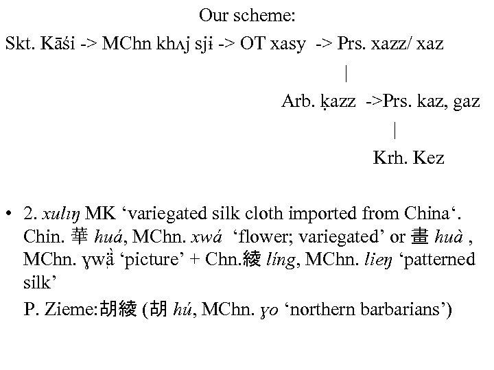 Our scheme: Skt. Kāśi -> MChn khʌj sjɨ -> OT xasy -> Prs. xazz/
