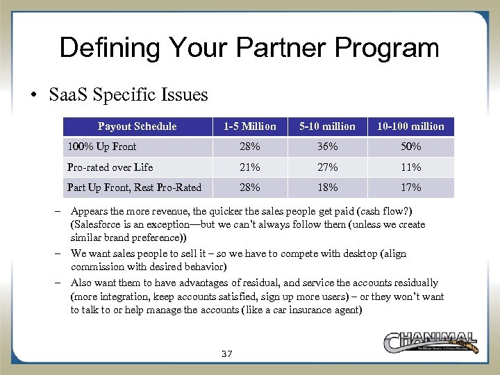 Defining Your Partner Program • Saa. S Specific Issues Payout Schedule 1 -5 Million