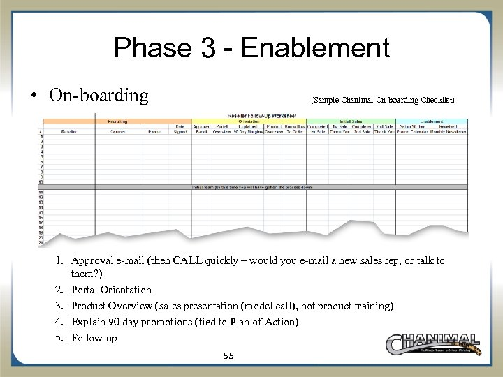 Phase 3 - Enablement • On-boarding (Sample Chanimal On-boarding Checklist) 1. Approval e-mail (then