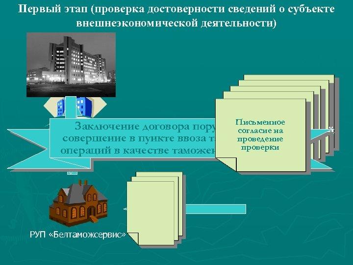 Первый этап (проверка достоверности сведений о субъекте внешнеэкономической деятельности) копии выданную копия уставных налоговой