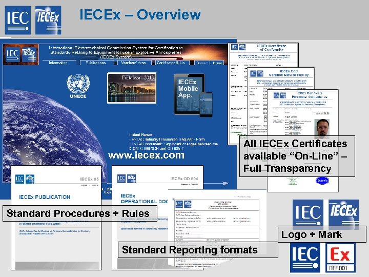 "IECEx – Overview www. iecex. com All IECEx Certificates available ""On-Line"" – Full Transparency"